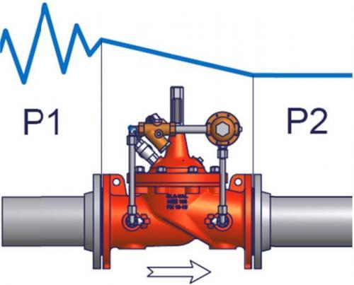 Редукционный клапан давления воды после себя фото 2